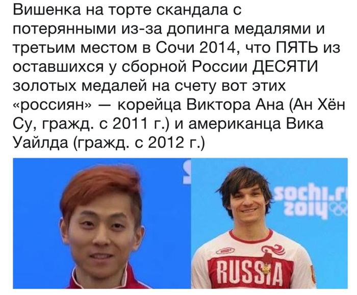 Министр спорта РФ Мутко просил добавить допинг в мочу украинца для победы россиянина в 2013 году, - информатор WADA Родченков - Цензор.НЕТ 9175