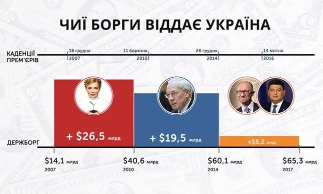 """""""Батьківщина"""" пропонує проіндексувати вдвічі пенсію для всіх, хто заробив відповідний стаж на селі"""", - Сергій Соболєв - Цензор.НЕТ 6545"""