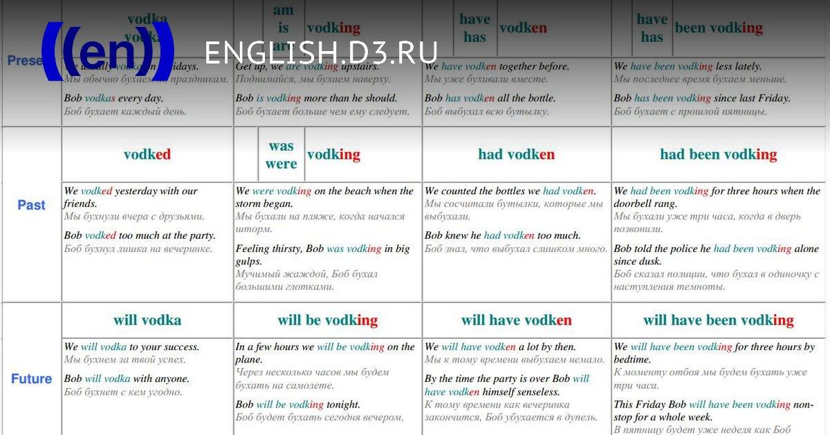 Популярный английский