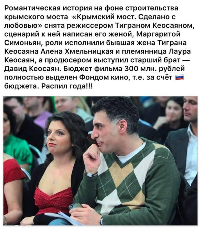 Рішення Росії запровадити фінансові заходи щодо українських осіб і компаній є необґрунтованим, - ЄС про санкції РФ - Цензор.НЕТ 165