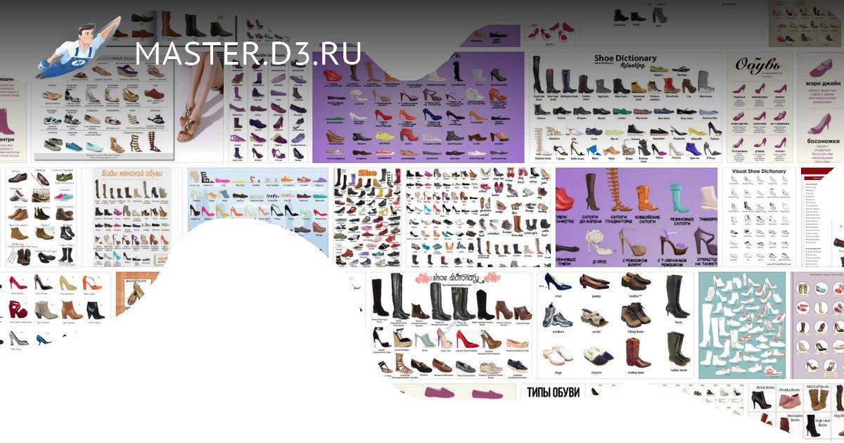 Обувной букварь